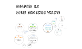 Chapter 5.5 Solid Domestic Waste