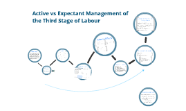 Copy of Active vs Expectant Management of the Third Stage of Labour