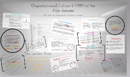 Copy of Organizational Culture & HRM at the Four Seasons