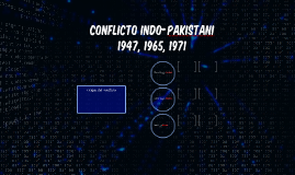 Conflicto entre India y Pakistan