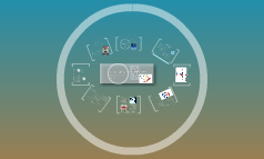 Cirkulationssystemet