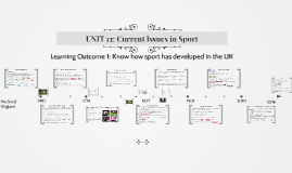 UNIT 12: Current Issues in Sport LO1
