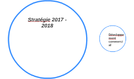 Stratégie 2017 - 2018