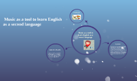 Music as a tool to learn English as a second language