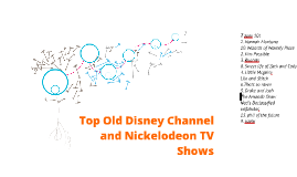 Top Old Disney Channel and Nickelodeon TV Shows