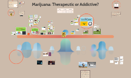 Marijuana: Therapeutic or Addictive?