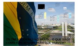 OS TRÊS PODERES NO BRASIL: O QUE SÃO? COMO FUNCIONAM? PARA Q
