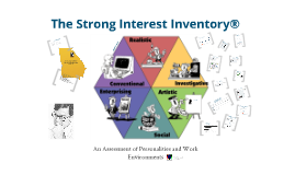 Strong Interest Inventory Presentation