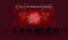 Top 10 US Political Scandals