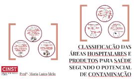 CLASSIFICAÇÃO DAS ÁREAS HOSPITALARES E PRODUTOS PARA SAÚDE S