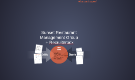 Sunset Restaurant Management Group + Recruiterbox