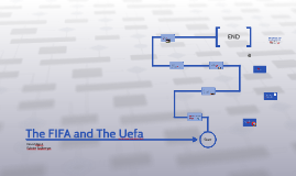 The FIFA and The Uefa
