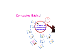 Copy of AREAS DE APLICACIÓN DE LOS SISTEMAS DE BASES DE DATOS