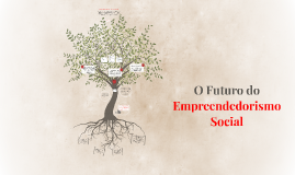 Copy of O Futuro do Empreendedorismo Social