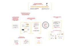 Coordinación talleres seleccionados PCD-UNIA (2014). Área de Innovación UNIA