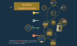 Copy of Reading Comprehension