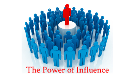 Copy of Power of Influence