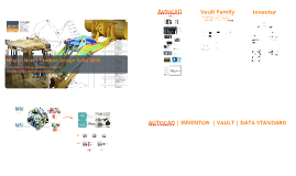 Autodesk Product Design Suite and Vault Family 2015: Whats New