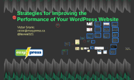 Strategies for Improving the Performance of Your WordPress