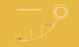 O TEMPO DAS DITADURAS