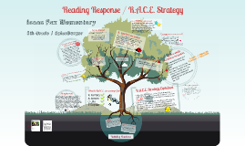 Copy of R.A.C.E. Strategy :: Written Response