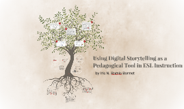 Using Digital Storytelling as a Pedagogical Tool in ESL Inst