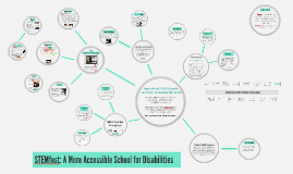 STEMfest: A More Accessible World for Disabilities