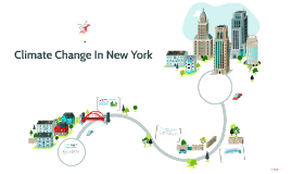 CLIMATE CHANGE IN NEW YORK
