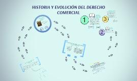 HISTORIA Y EVOLUCIÓN DEL DERECHO COMERCIAL