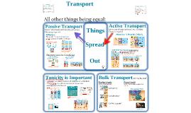 AP Bio Matter 4: Transport
