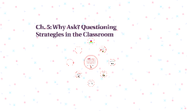 Ch. 5: Why Ask? Questioning Strategies in the Classroom