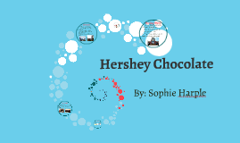 Copy of Copy of Hershey Chocolate