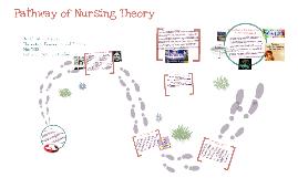 timeline historical development of nursing science Wwwncsbnorg master-level programs have a range of nursing specialties (nurse educator,  plan for development of charge nurses use  education & science.