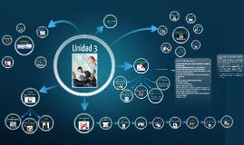 unidad  3 Relaciones individuales de trabajo