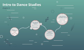Intro to Dance Studies