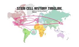 Stem Cell History Timeline