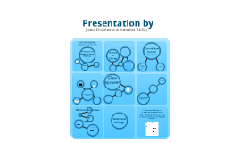 Copy of Presentation