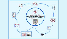 Departamento de Polícia Comunitária e Direitos Humanos - DPCDH