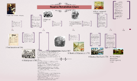 Copy of Road to Revolution Chart