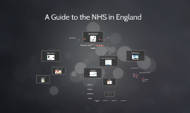 A Guide to NHS England