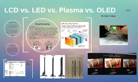 LCD vs. LED vs. Plasma vs. OLED