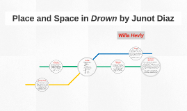 drown by junot diaz by willa hevly on prezi