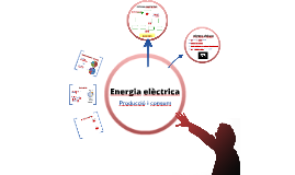 Copy of Energia elèctrica