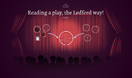 Reading a play, the Ledford way!