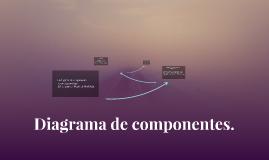 Diagrama de componentes.