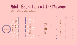 Adult Education at the Museum