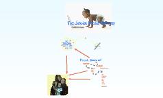 The Social Media Pathway