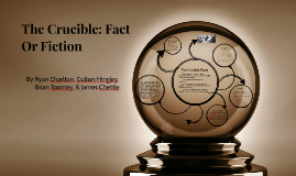 the crucible fact vs fiction