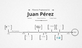 Timeline Prezumé de Amando Juan Mira