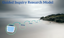 Guided Inquiry Research Model